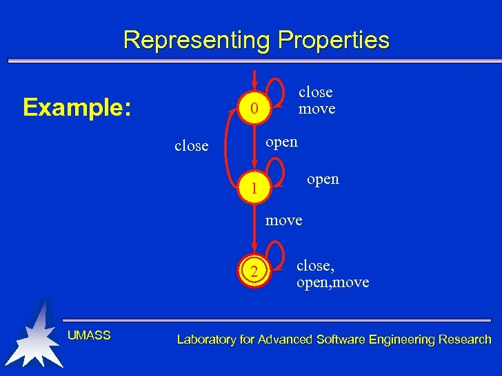 Representing Properties Example: close move 0 open close open 1 move 2 UMASS close,
