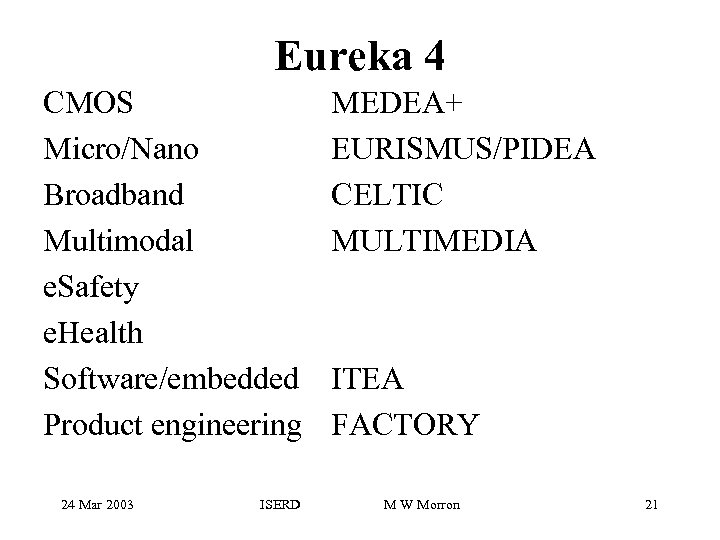 Eureka 4 CMOS Micro/Nano Broadband Multimodal e. Safety e. Health Software/embedded Product engineering 24