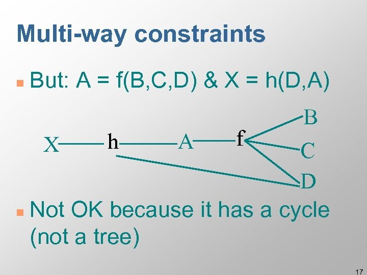 Multi-way constraints n But: A = f(B, C, D) & X = h(D, A)
