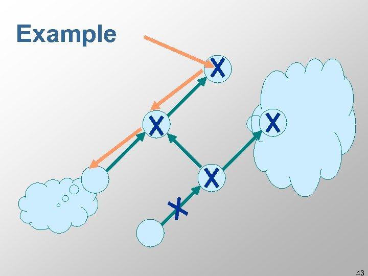 Example 43