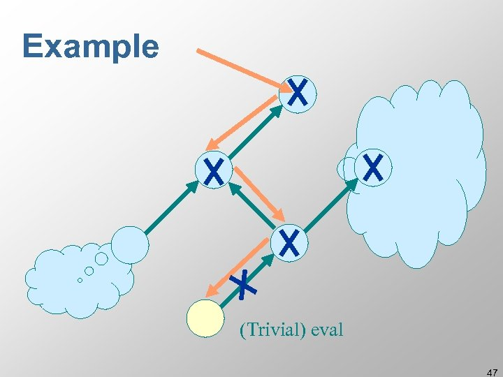 Example (Trivial) eval 47