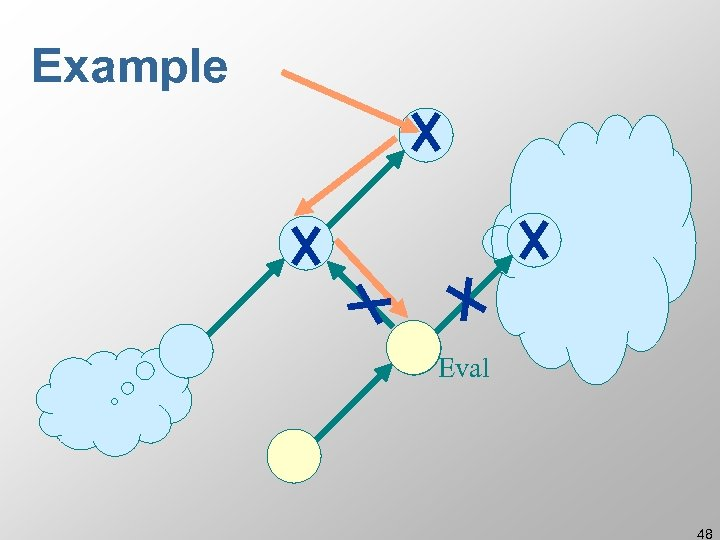 Example Eval 48