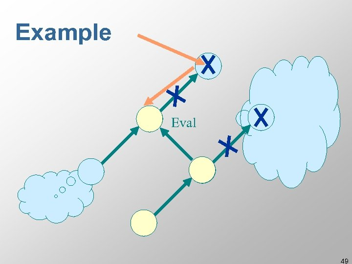 Example Eval 49