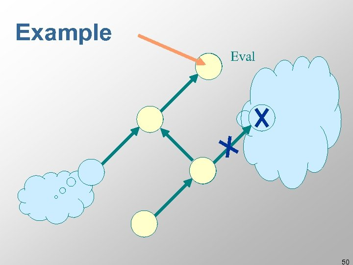Example Eval 50