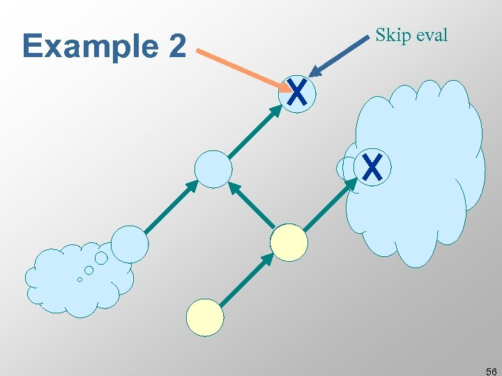 Example 2 Skip eval 56