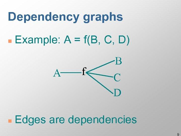 Dependency graphs n Example: A = f(B, C, D) A n f B C