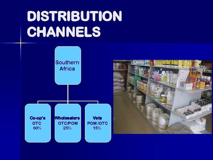 DISTRIBUTION CHANNELS Southern Africa Co-op's OTC 60% Wholesalers OTC/POM 25% Vets POM /OTC 15%