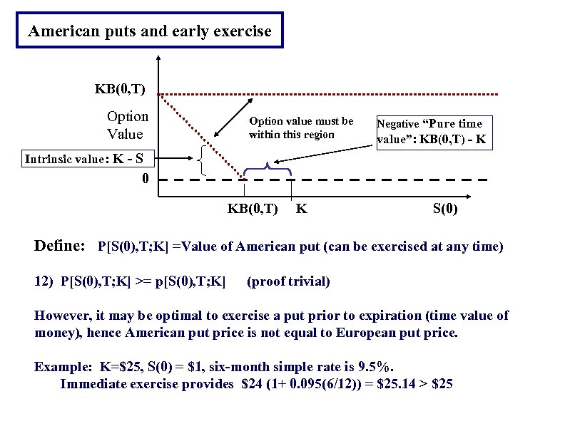 American puts and early exercise KB(0, T) Option Value Option value must be within