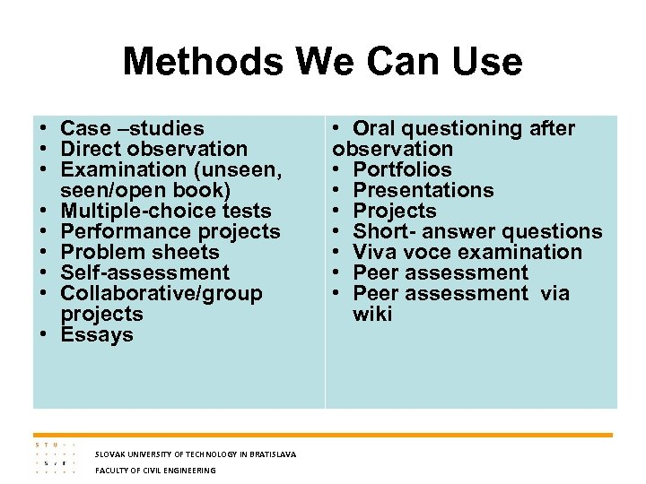 Methods We Can Use • Case –studies • Direct observation • Examination (unseen, seen/open