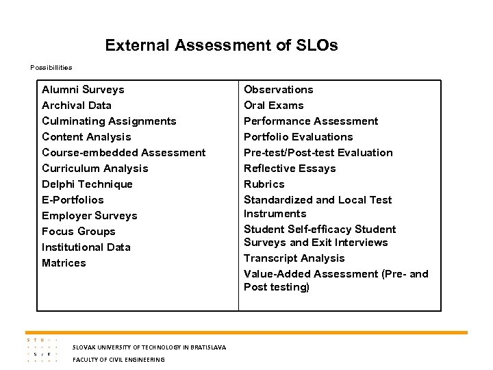 External Assessment of SLOs Possibillities Alumni Surveys Archival Data Culminating Assignments Content Analysis Course-embedded