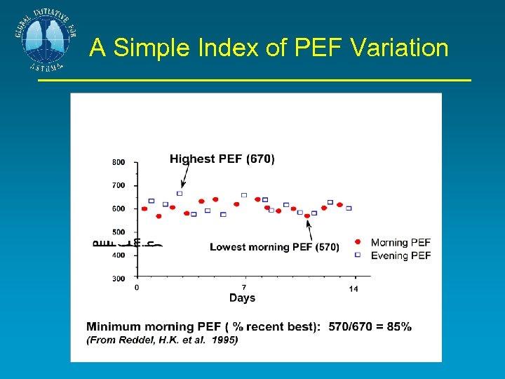 A Simple Index of PEF Variation