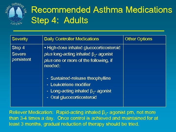 Recommended Asthma Medications Step 4: Adults Severity Daily Controller Medications Step 4 Severe persistent
