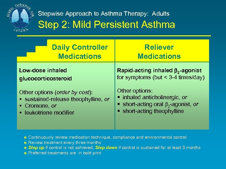 Stepwise Approach to Asthma Therapy: Adults Step 2: Mild Persistent Asthma Daily Controller Medications