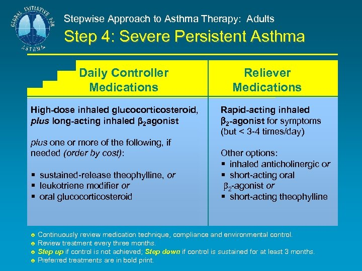 Stepwise Approach to Asthma Therapy: Adults Step 4: Severe Persistent Asthma Daily Controller Medications