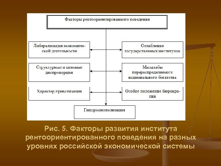 Рис. 5. Факторы развития института рентоориентированного поведения на разных уровнях российской экономической системы