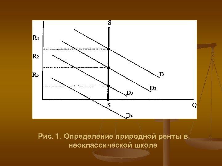 Рис. 1. Определение природной ренты в неоклассической школе