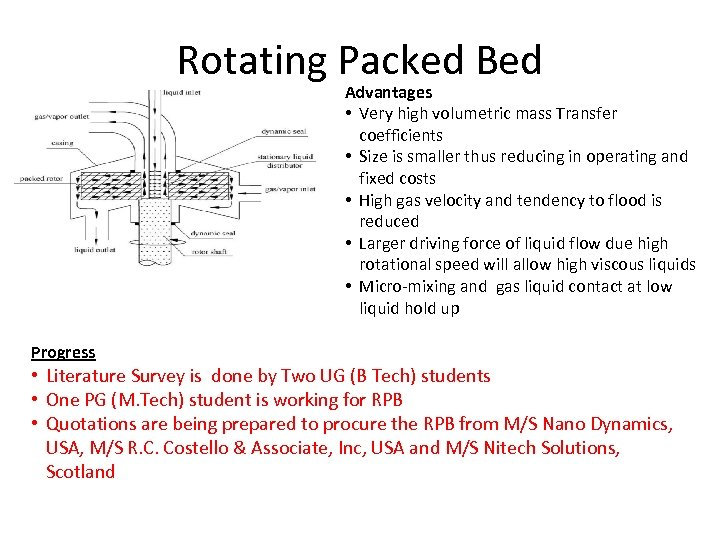 Rotating Packed Bed Advantages • Very high volumetric mass Transfer coefficients • Size is