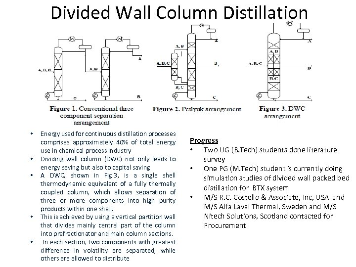 Divided Wall Column Distillation • • • Energy used for continuous distillation processes comprises