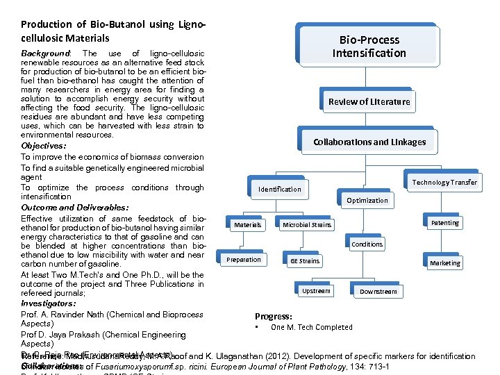 Production of Bio-Butanol using Lignocellulosic Materials Bio-Process Intensification Background: The use of ligno-cellulosic renewable