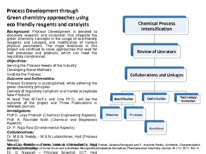 Process Development through Green chemistry approaches using eco friendly reagents and catalysts Chemical Process