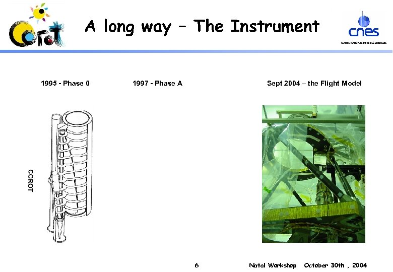 A long way – The Instrument 1995 - Phase 0 1997 - Phase A