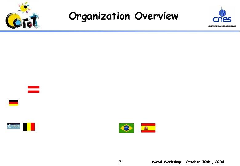 Organization Overview 7 Natal Workshop October 30 th , 2004