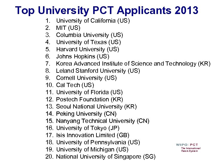 Top University PCT Applicants 2013 1. 2. 3. 4. 5. 6. 7. 8. 9.