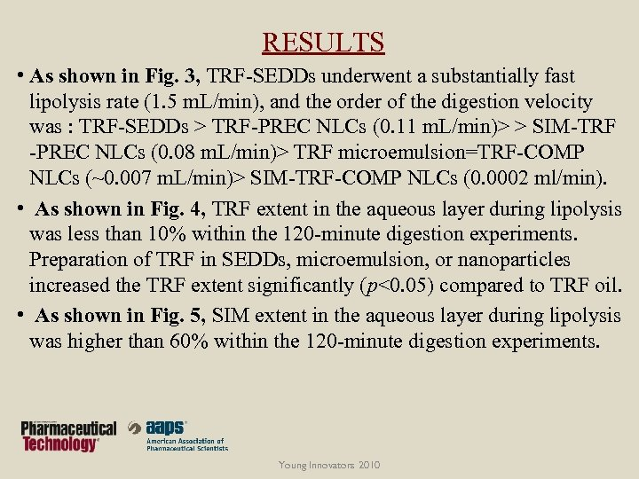 RESULTS • As shown in Fig. 3, TRF-SEDDs underwent a substantially fast lipolysis rate