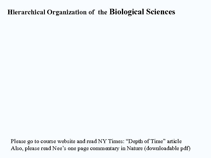 Hierarchical Organization of the Biological Sciences Please go to course website and read NY