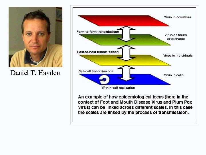 Daniel T. Haydon