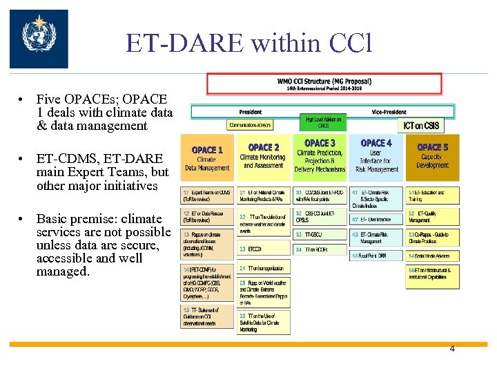 ET-DARE within CCl • Five OPACEs; OPACE 1 deals with climate data & data