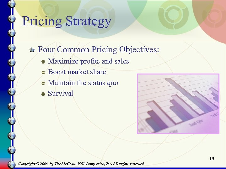 Pricing Strategy Four Common Pricing Objectives: Maximize profits and sales Boost market share Maintain