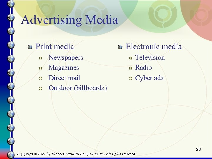 Advertising Media Print media Electronic media Newspapers Magazines Direct mail Outdoor (billboards) Television Radio