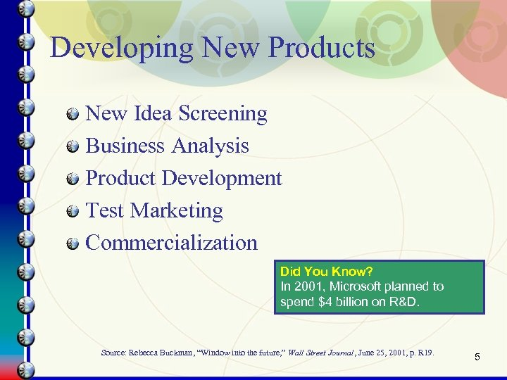 Developing New Products New Idea Screening Business Analysis Product Development Test Marketing Commercialization Did