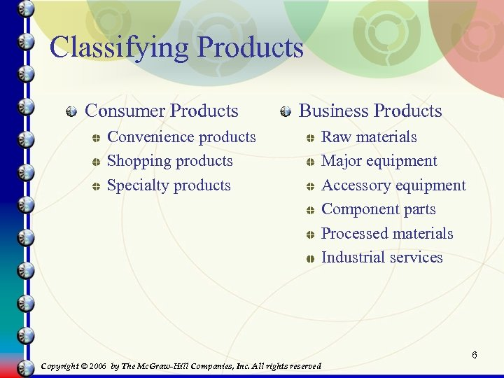 Classifying Products Consumer Products Business Products Convenience products Shopping products Specialty products Raw materials