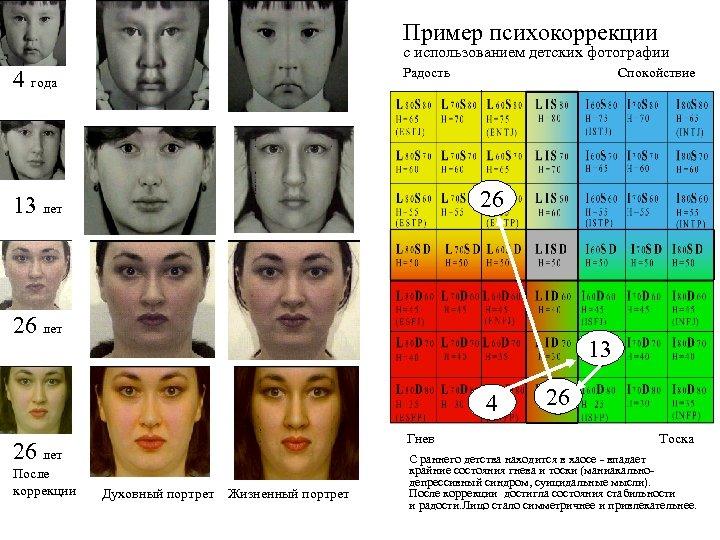 Пример психокоррекции с использованием детских фотографии Радость 4 года Спокойствие 26 13 лет 26