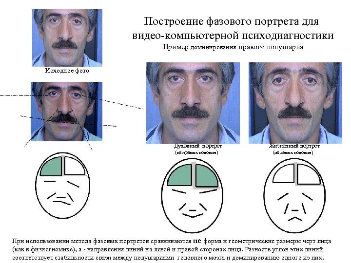 Построение фазового портрета для видео-компьютерной психодиагностики Пример доминирования правого полушария Исходное фото Духовный портрет