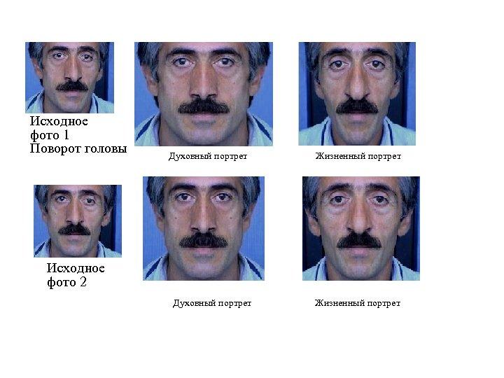 Исходное фото 1 Поворот головы Духовный портрет Жизненный портрет Исходное фото 2 Духовный портрет