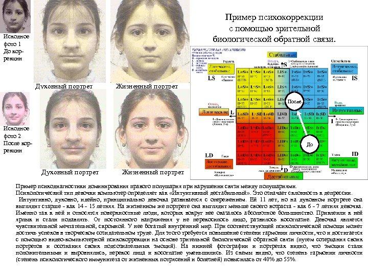 Пример психокоррекции с помощью зрительной биологической обратной связи. Исходное фото 1 До коррекции Духовный