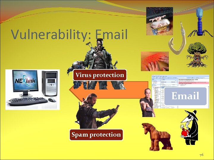 Vulnerability: Email Virus protection Email Spam protection 76