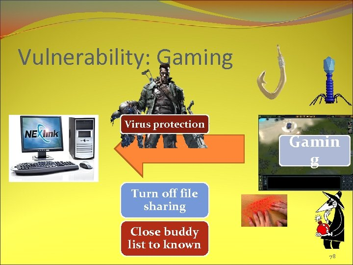 Vulnerability: Gaming Virus protection Gamin g Turn off file sharing Close buddy list to