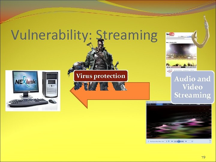 Vulnerability: Streaming Virus protection Audio and Video Streaming 79