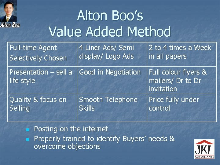 Alton Boo's Value Added Method Full-time Agent Selectively Chosen 4 Liner Ads/ Semi display/