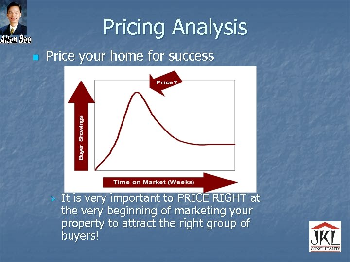 Pricing Analysis n Price your home for success Ø It is very important to