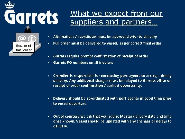 What we expect from our suppliers and partners… • Receipt of final order Alternatives