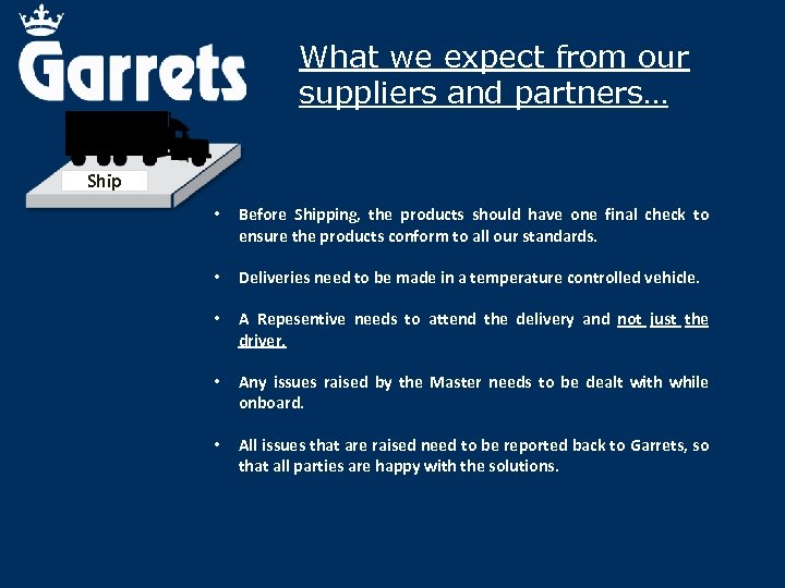 What we expect from our suppliers and partners… Ship • Before Shipping, the products
