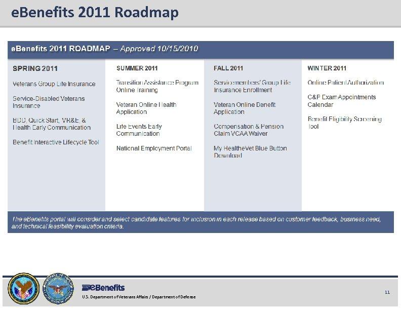 e. Benefits 2011 Roadmap e. Benefits Briefing U. S. Department of Veterans Affairs /