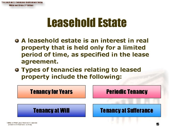 Leasehold Estate A leasehold estate is an interest in real property that is held