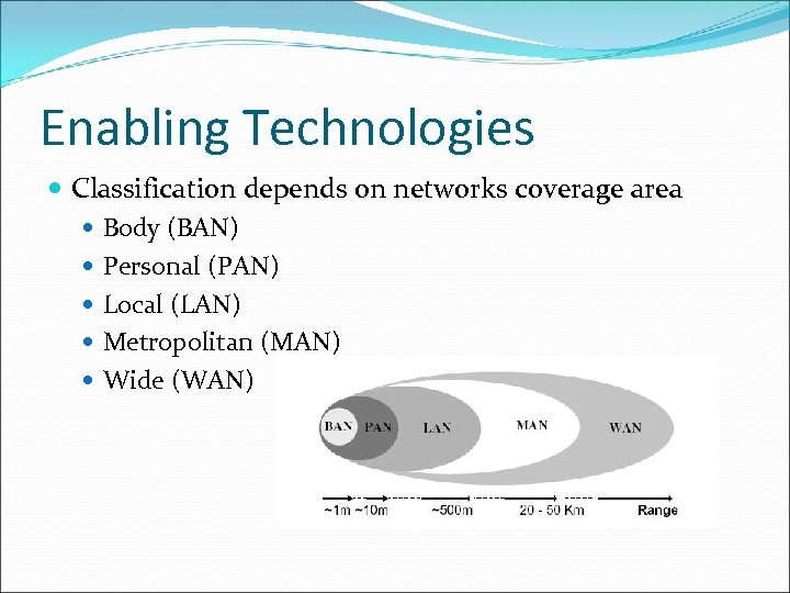 Enabling Technologies Classification depends on networks coverage area Body (BAN) Personal (PAN) Local (LAN)