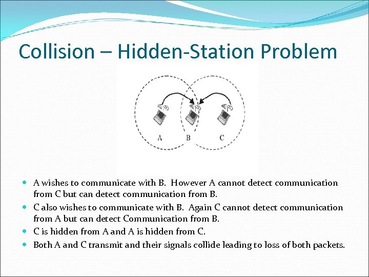 Collision – Hidden-Station Problem A wishes to communicate with B. However A cannot detect
